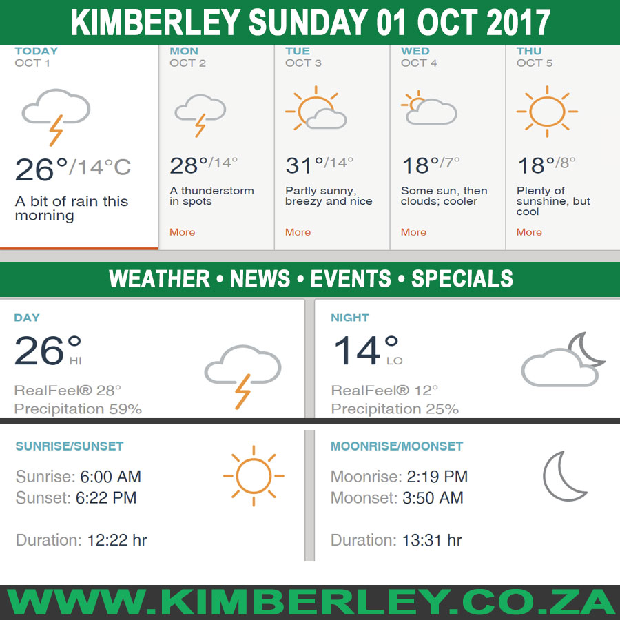 Today in Kimberley South Africa - Weather News Events 2017/10/01