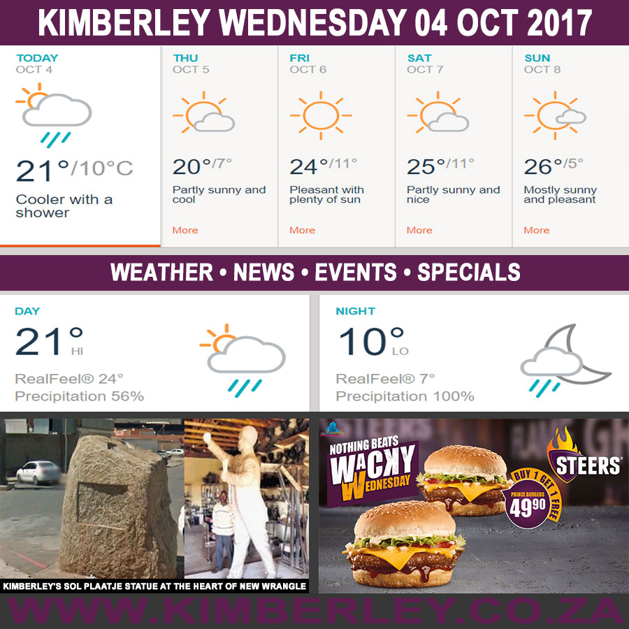 Today in Kimberley South Africa - Weather News Events 2017/10/04