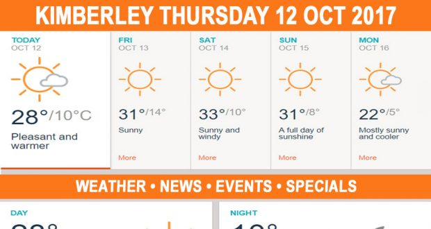 Today in Kimberley South Africa - Weather News Events 2017/10/12