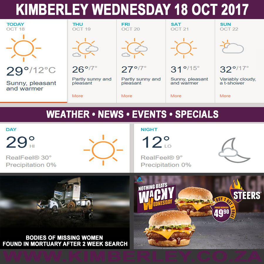Today in Kimberley South Africa - Weather News Events 2017/10/18