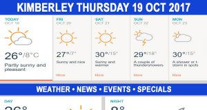 Today in Kimberley South Africa - Weather News Events 2017/10/19