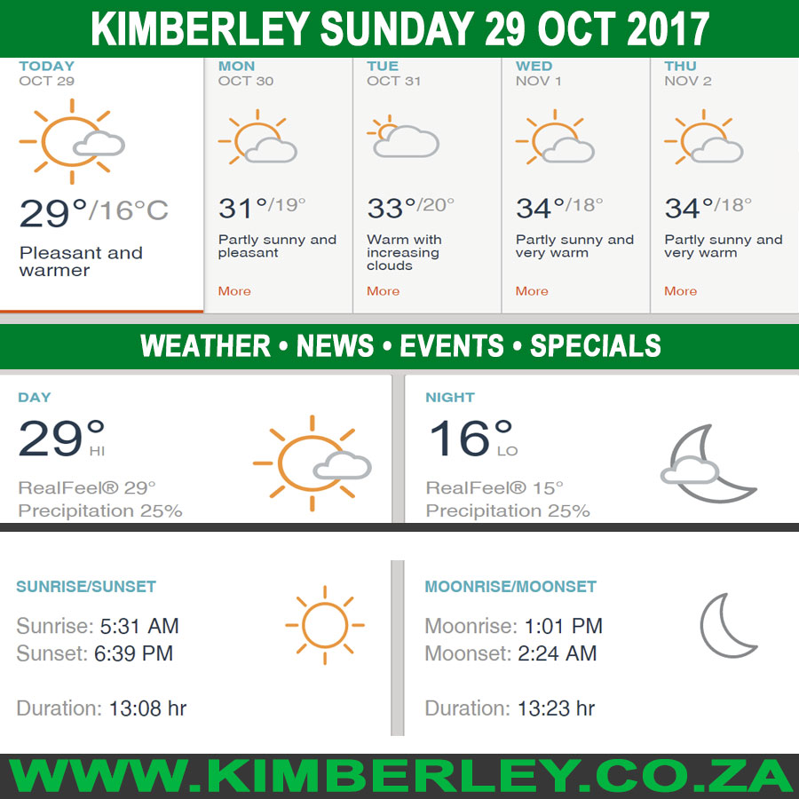 Today in Kimberley South Africa - Weather News Events 2017/10/29