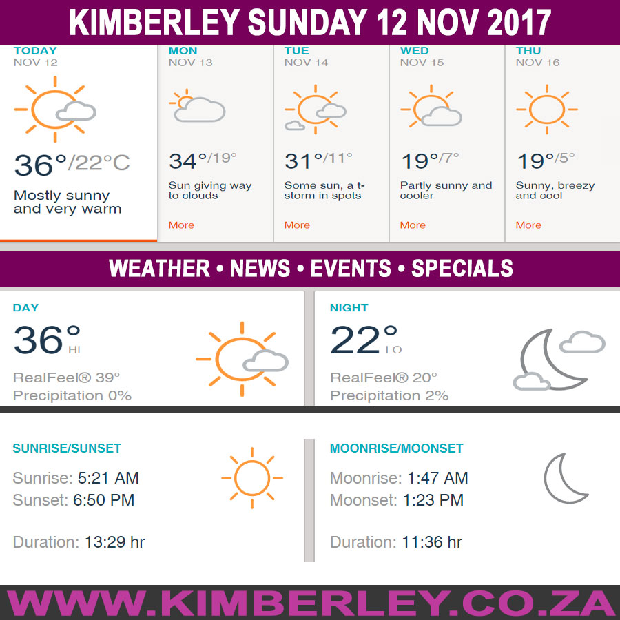 Today in Kimberley South Africa - Weather News Events 2017/11/12