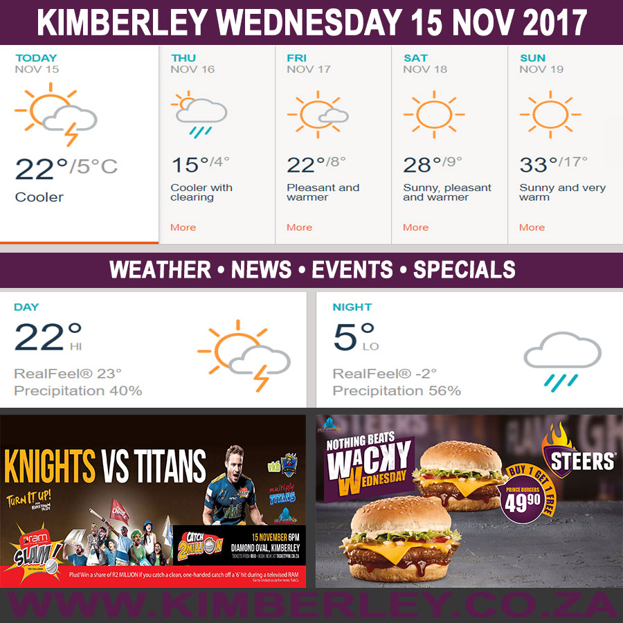 Today in Kimberley South Africa - Weather News Events 2017/11/15
