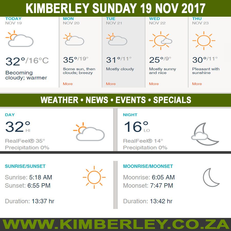 Today in Kimberley South Africa - Weather News Events 2017/11/19