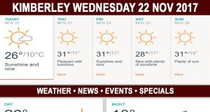 Today in Kimberley South Africa - Weather News Events 2017/11/22
