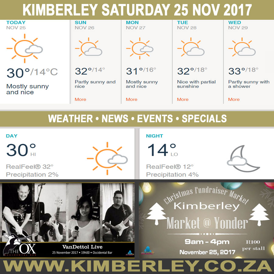 Today in Kimberley South Africa - Weather News Events 2017/11/25