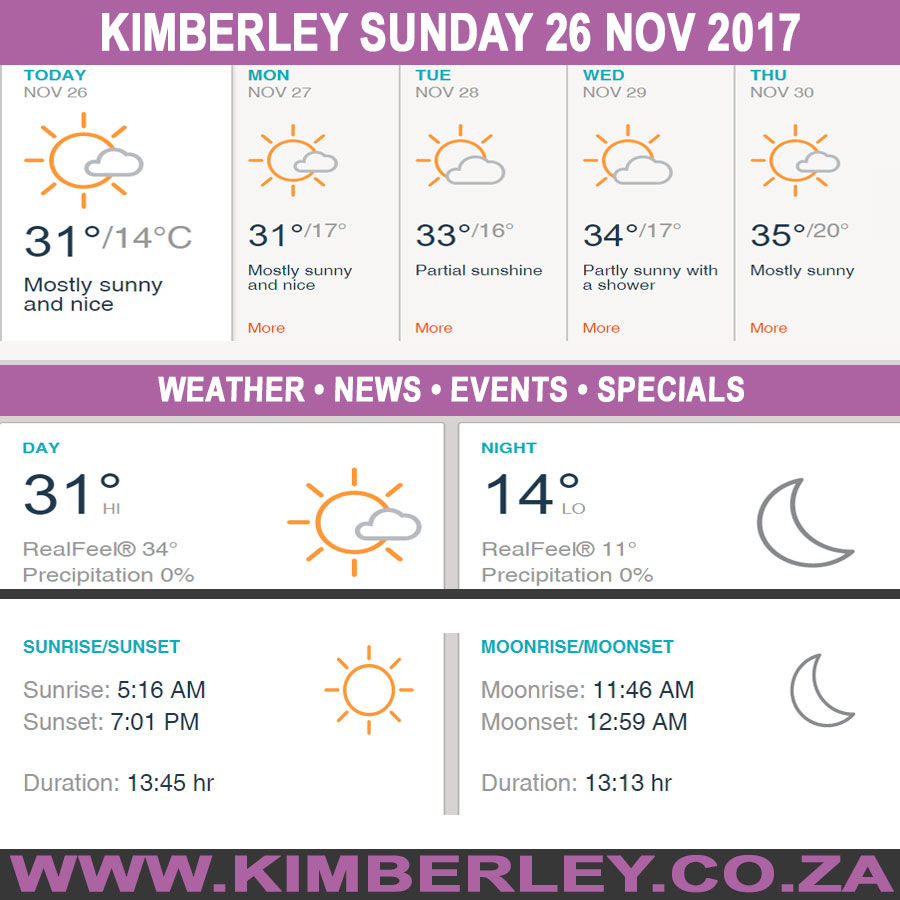 PT-Kimberley_Today-20171126