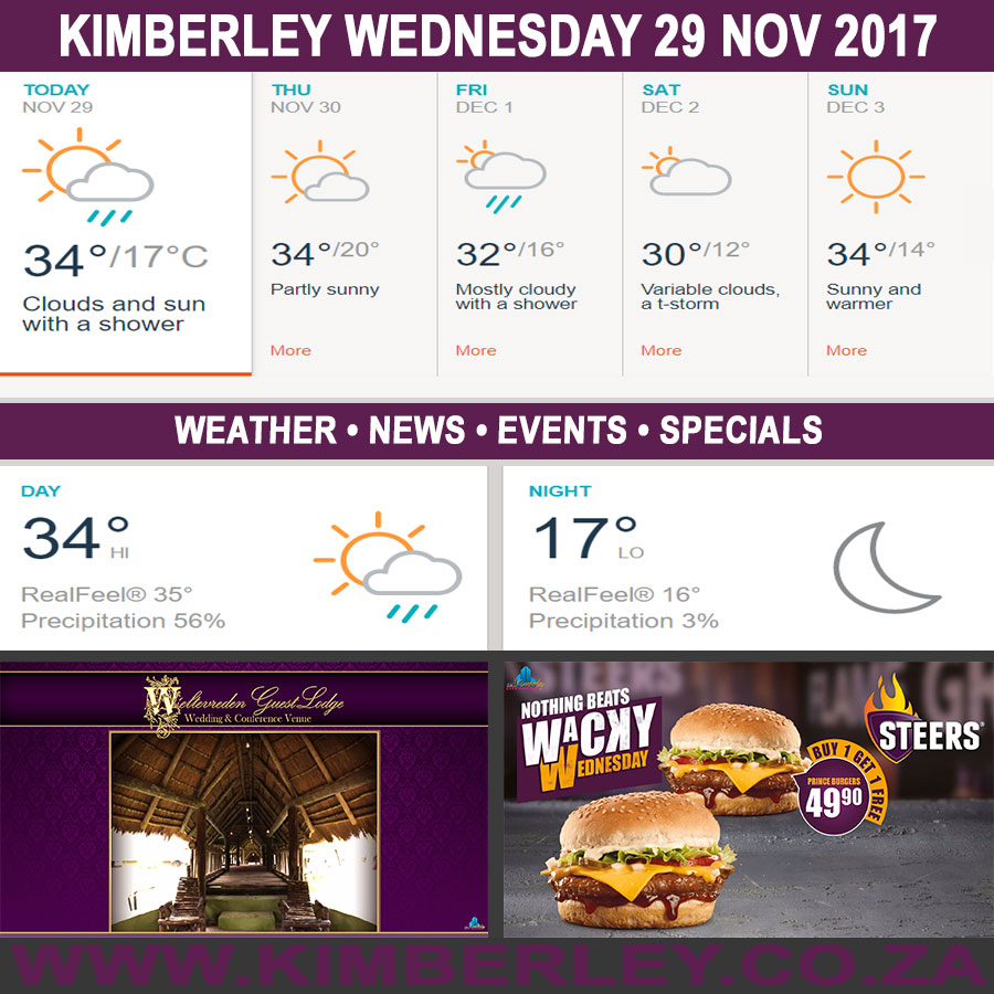 Today in Kimberley South Africa - Weather News Events 2017/11/29