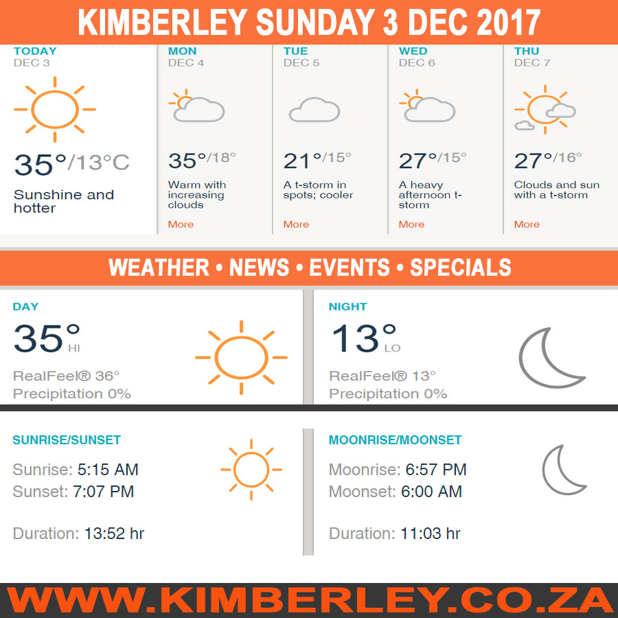 Today in Kimberley South Africa - Weather News Events 2017/12/03