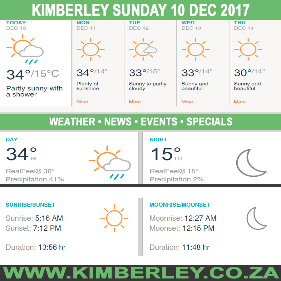 Today in Kimberley South Africa - Weather News Events 2017/12/10