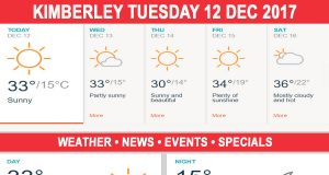 Today in Kimberley South Africa - Weather News Events 2017/12/12