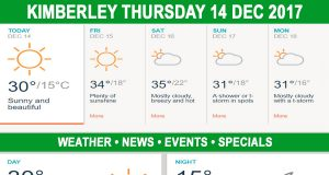 Today in Kimberley South Africa - Weather News Events 2017/12/14