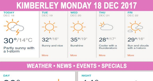 Today in Kimberley South Africa - Weather News Events 2017/12/18
