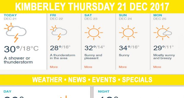 Today in Kimberley South Africa - Weather News Events 2017/12/21