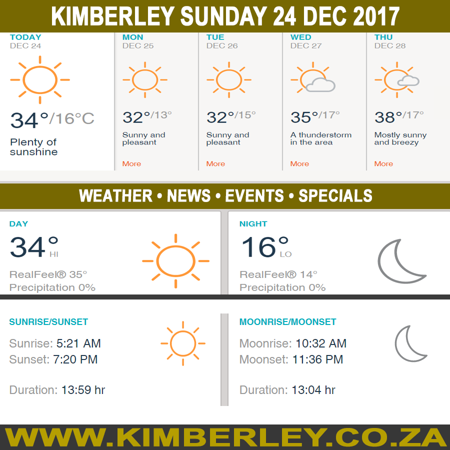 Today in Kimberley South Africa - Weather News Events 2017/12/24