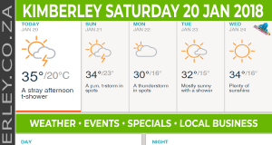 Today in Kimberley South Africa - Weather News Events 2018/01/20