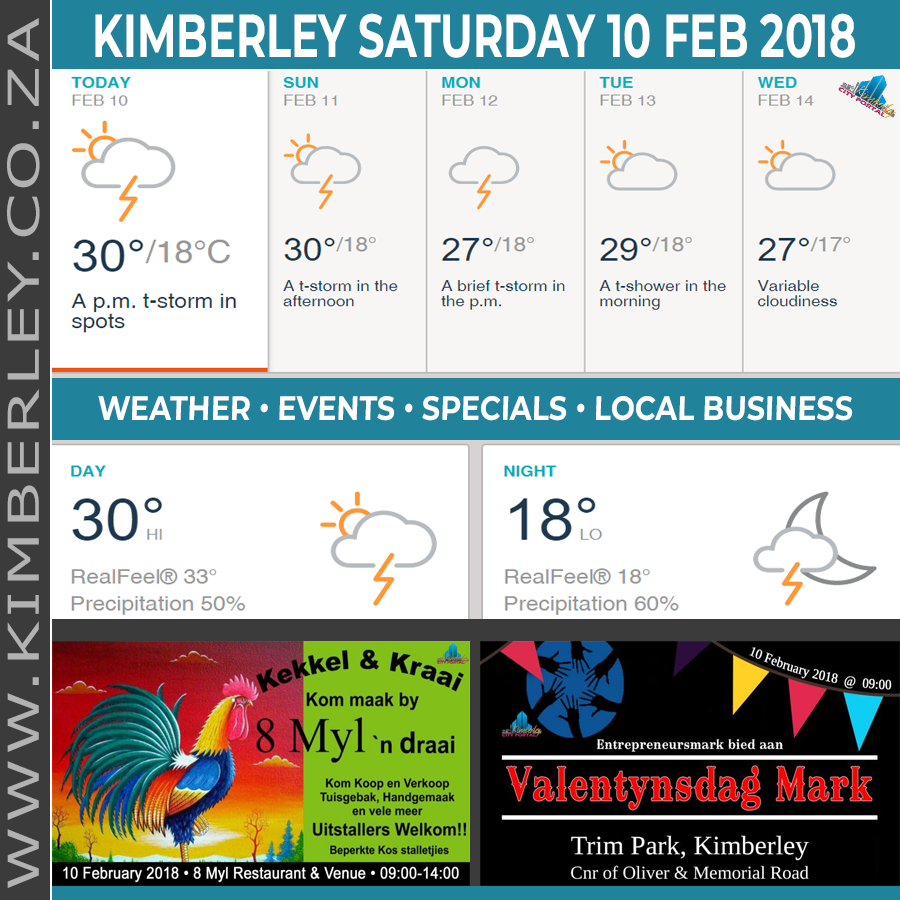 Today in Kimberley South Africa - Weather News Events 2018/02/10