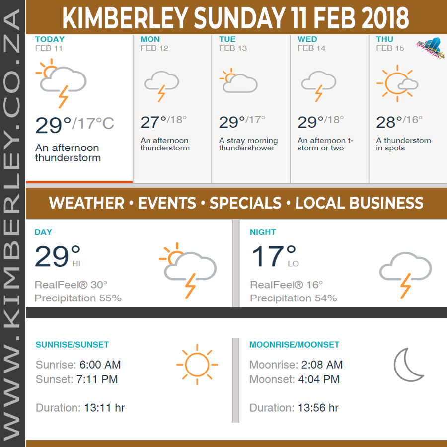 Today in Kimberley South Africa - Weather News Events 2018/02/11