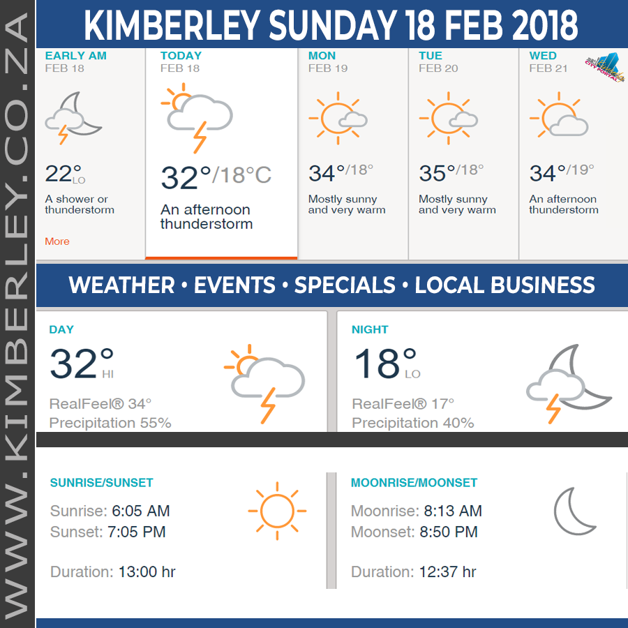Today in Kimberley South Africa - Weather News Events 2018/02/18