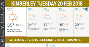 Today in Kimberley South Africa - Weather News Events 2018/02/20