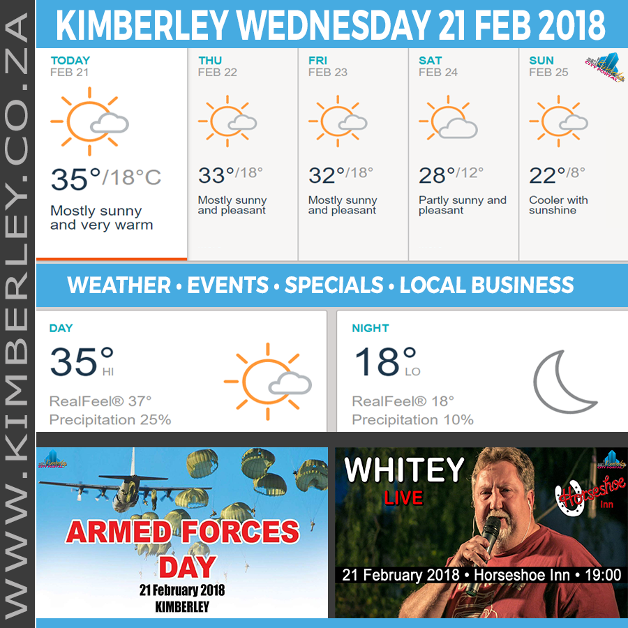 Today in Kimberley South Africa - Weather News Events 2018/02/21