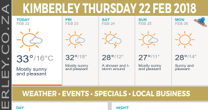Today in Kimberley South Africa - Weather News Events 2018/02/22