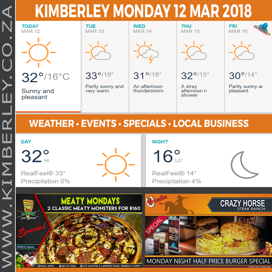 Today in Kimberley South Africa - Weather News Events 2018/03/12