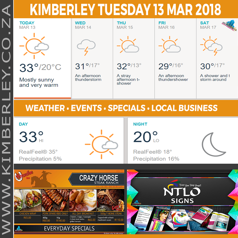 Today in Kimberley South Africa - Weather News Events 2018/03/13