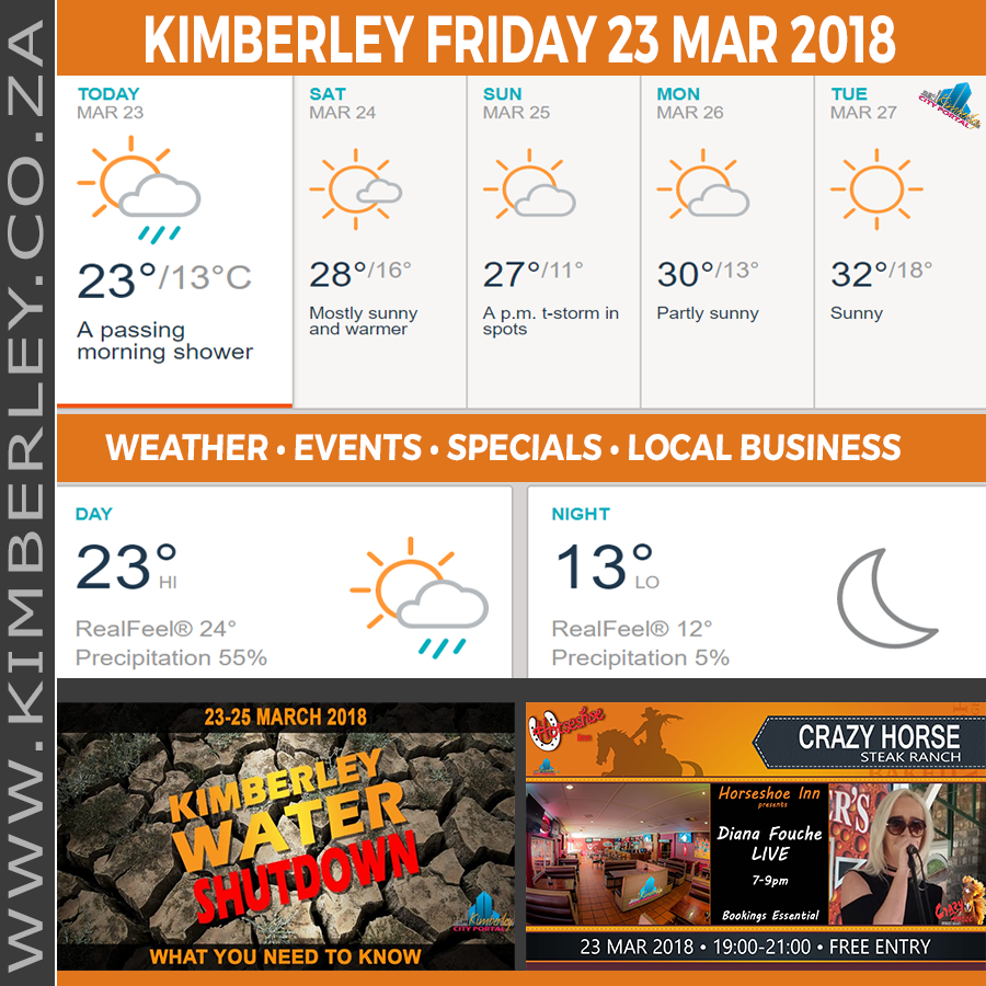 Today in Kimberley South Africa - Weather News Events 2018/03/23