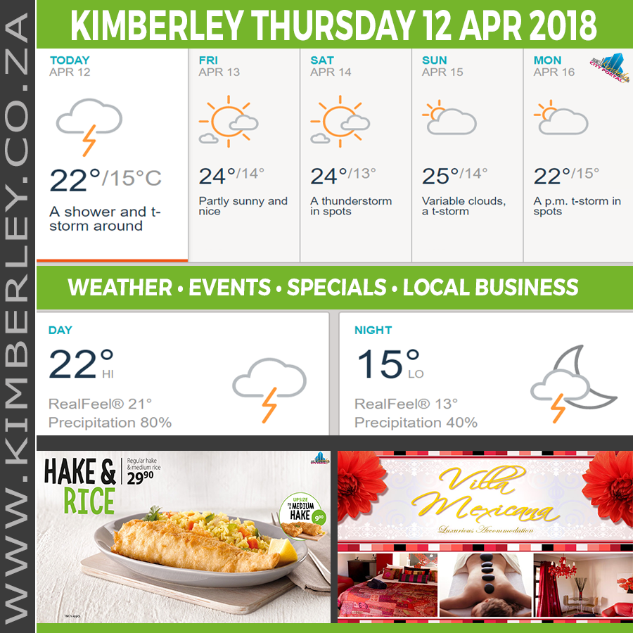 Today in Kimberley South Africa - Weather News Events 2018/04/12