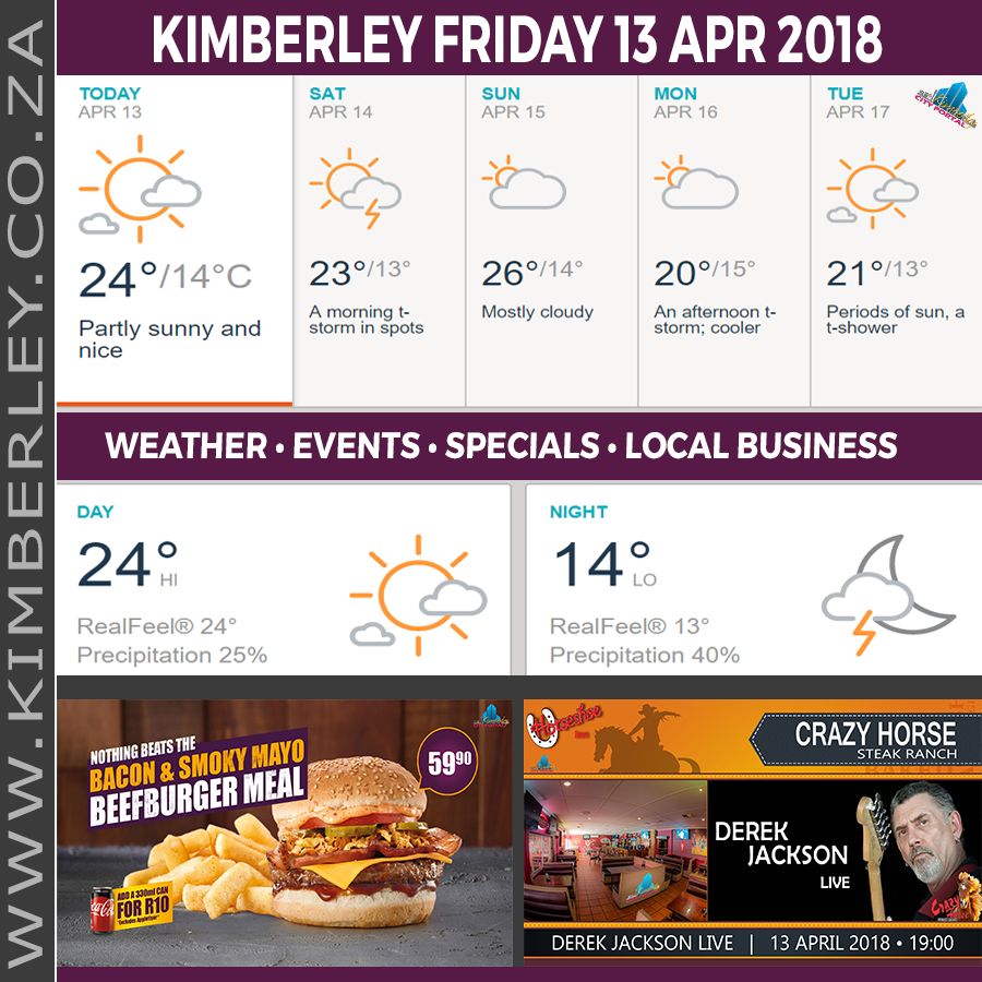 Today in Kimberley South Africa - Weather News Events 2018/04/13