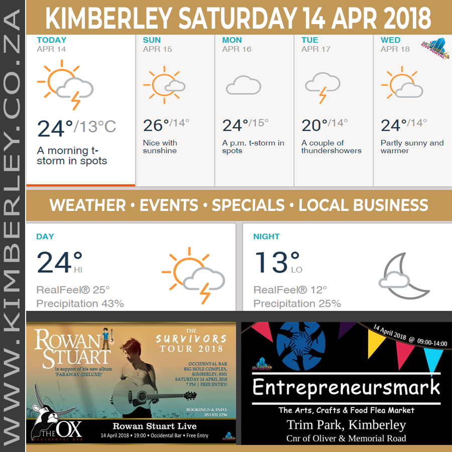 Today in Kimberley South Africa - Weather News Events 2018/04/14