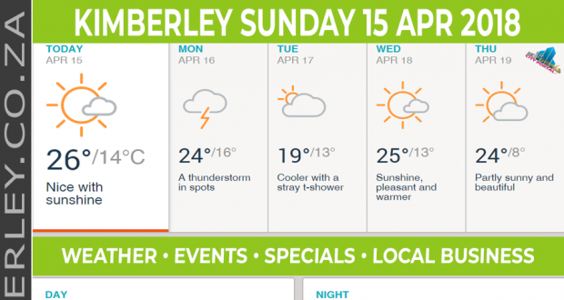 Today in Kimberley South Africa - Weather News Events 2018/04/15