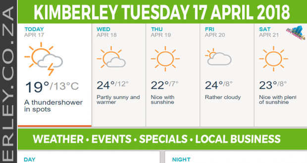Today in Kimberley South Africa - Weather News Events 2018/04/17
