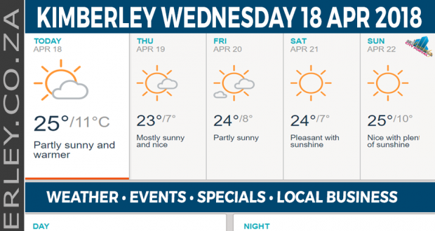 Today in Kimberley South Africa - Weather News Events 2018/04/18