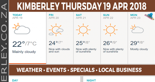 Today in Kimberley South Africa - Weather News Events 2018/04/19