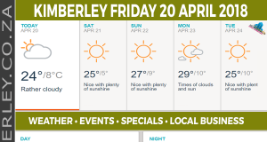 Today in Kimberley South Africa - Weather News Events 2018/04/20