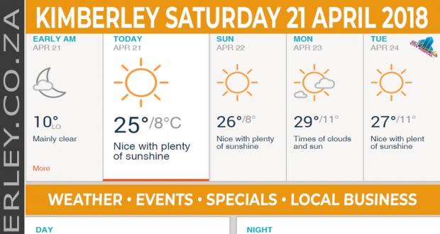 Today in Kimberley South Africa - Weather News Events 2018/04/21