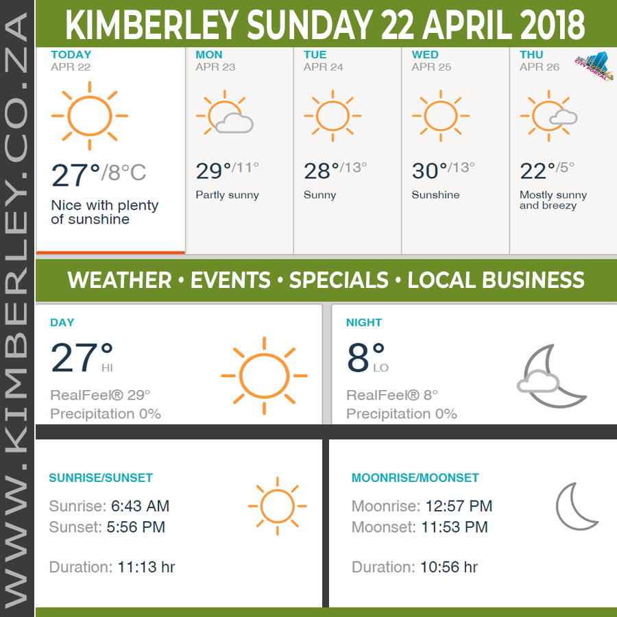 Today in Kimberley South Africa - Weather News Events 2018/04/22