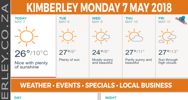 Today in Kimberley South Africa - Weather News Events 2018/05/07