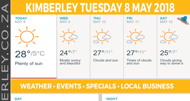 Today in Kimberley South Africa - Weather News Events 2018/05/08