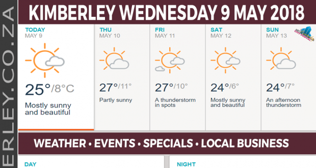 Today in Kimberley South Africa - Weather News Events 2018/05/09