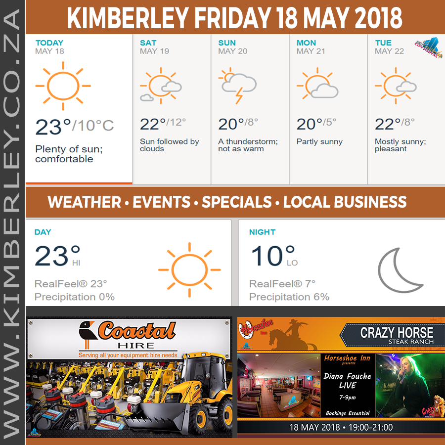 Today in Kimberley South Africa - Weather News Events 2018/05/18