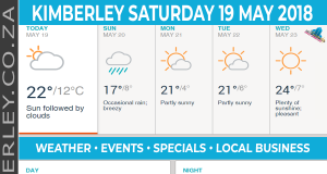 Today in Kimberley South Africa - Weather News Events 2018/05/19