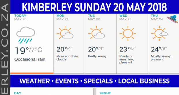 Today in Kimberley South Africa - Weather News Events 2018/05/20