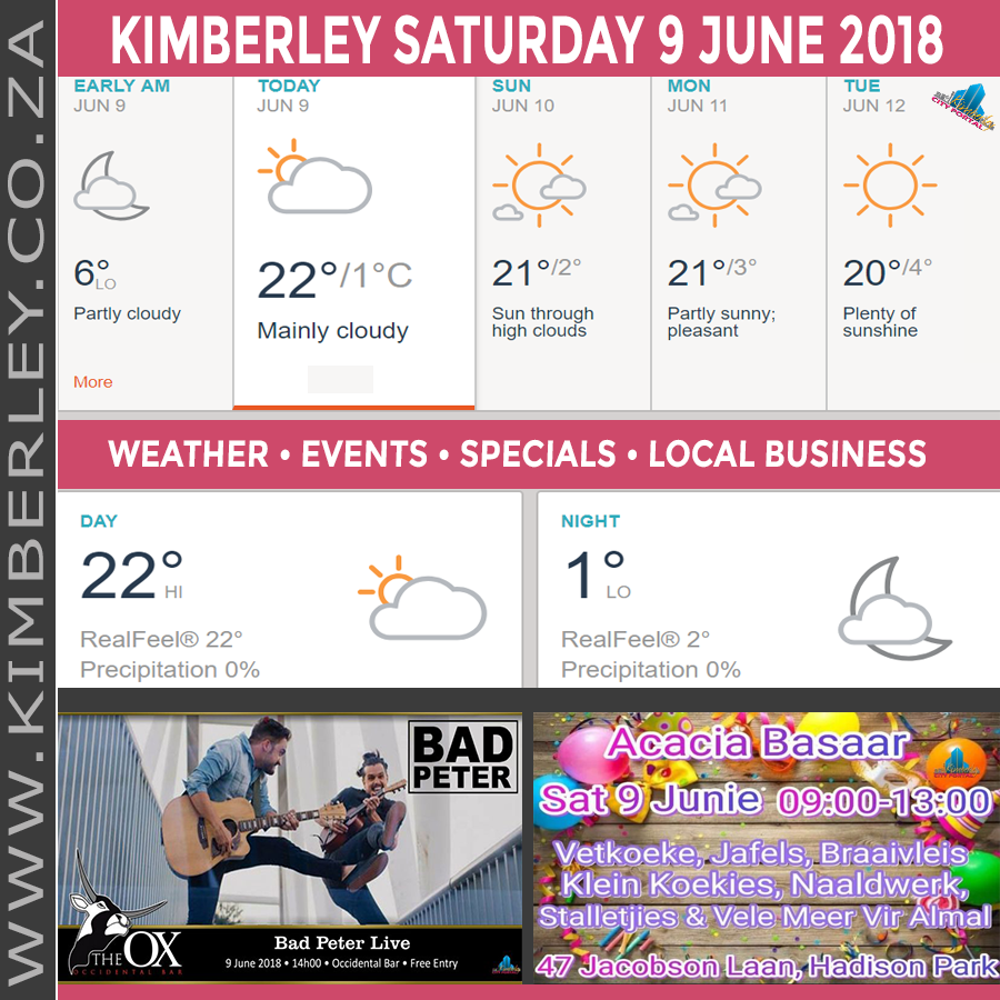 Today in Kimberley South Africa - Weather News Events 2018/06/09