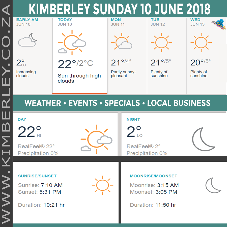 Today in Kimberley South Africa - Weather News Events 2018/06/10