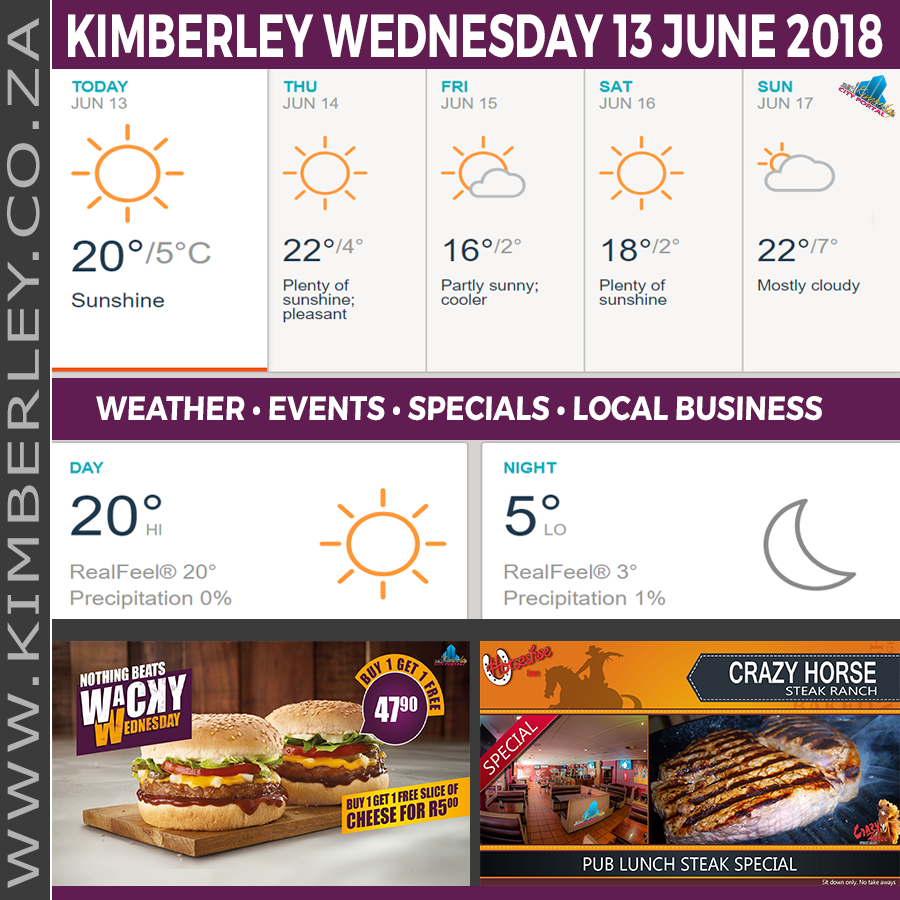 Today in Kimberley South Africa - Weather News Events 2018/06/13