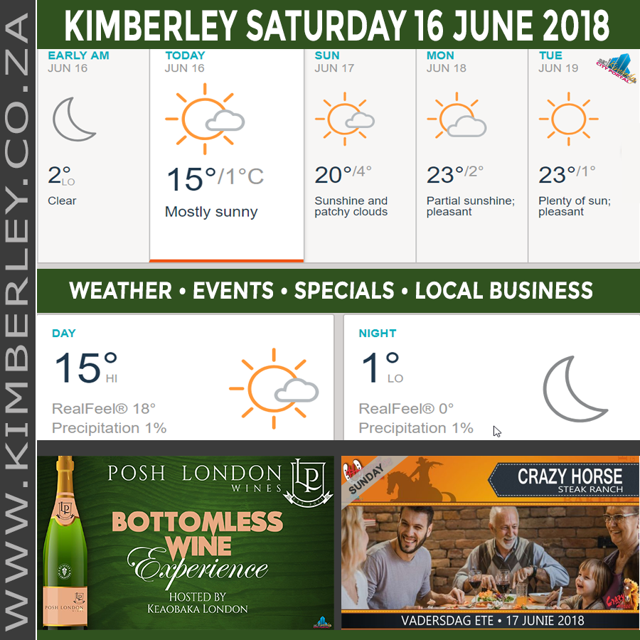 Today in Kimberley South Africa - Weather News Events 2018/06/16